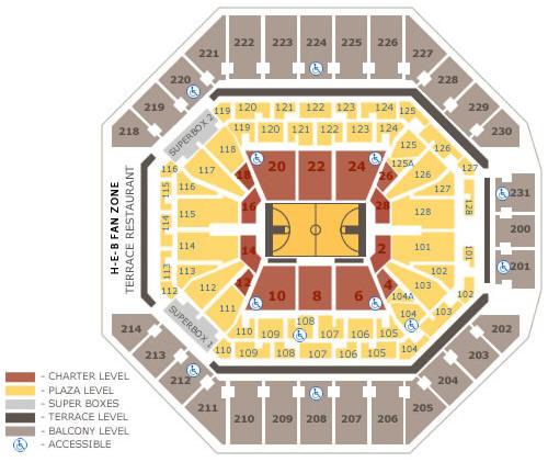 Nba Basketball Arenas San Antonio Spurs Home Arena At